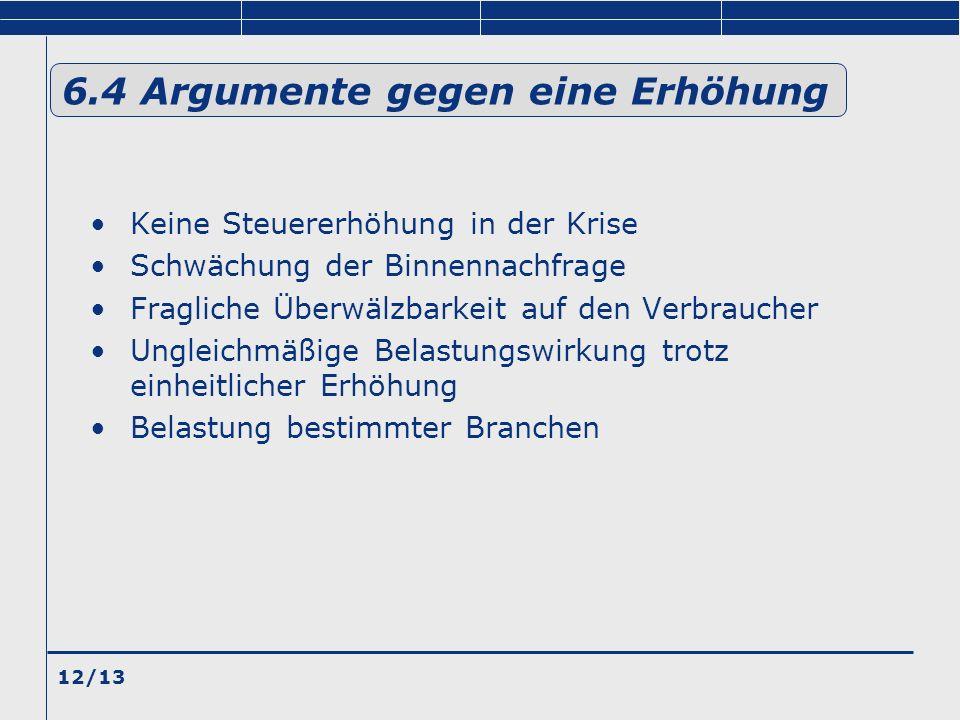 12/13 6.4 Argumente gegen eine Erhöhung Keine Steuererhöhung in der Krise Schwächung der Binnennachfrage Fragliche Überwälzbarkeit auf den Verbraucher