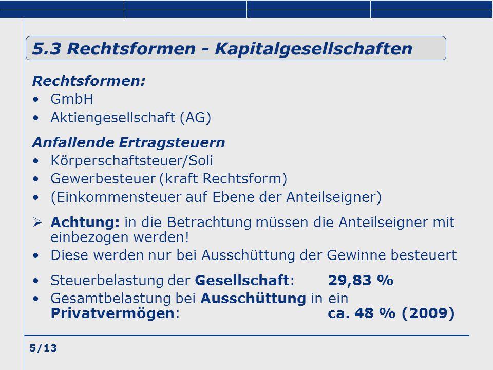 5/13 5.3 Rechtsformen - Kapitalgesellschaften Rechtsformen: GmbH Aktiengesellschaft (AG) Anfallende Ertragsteuern Körperschaftsteuer/Soli Gewerbesteue