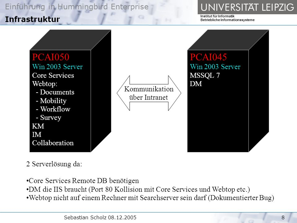 Einführung in Hummingbird Enterprise Institut für Informatik Betriebliche Informationssysteme Sebastian Scholz 08.12.200519 Komponenten Collaboration