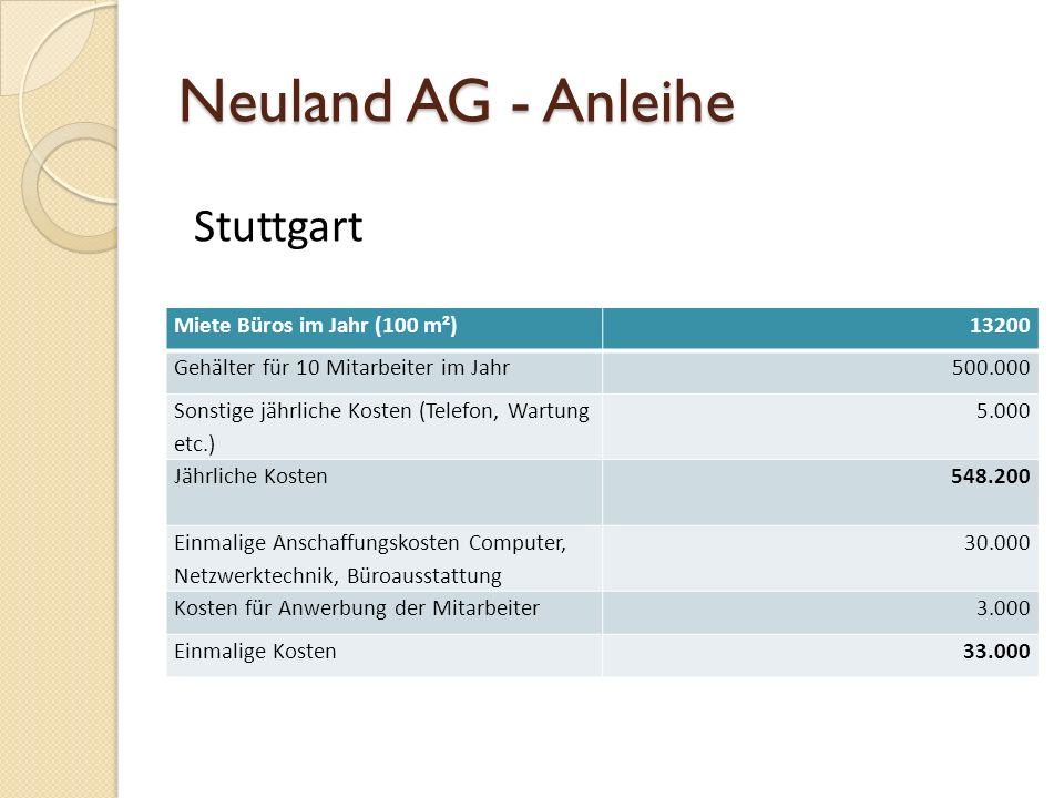 Neuland AG - Anleihe Miete Büros im Jahr (100 m²)13200 Gehälter für 10 Mitarbeiter im Jahr500.000 Sonstige jährliche Kosten (Telefon, Wartung etc.) 5.