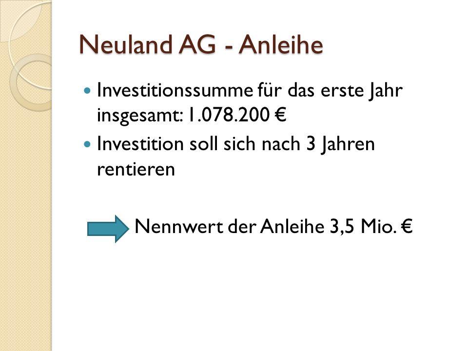 Neuland AG - Anleihe Investitionssumme für das erste Jahr insgesamt: 1.078.200 Investition soll sich nach 3 Jahren rentieren Nennwert der Anleihe 3,5