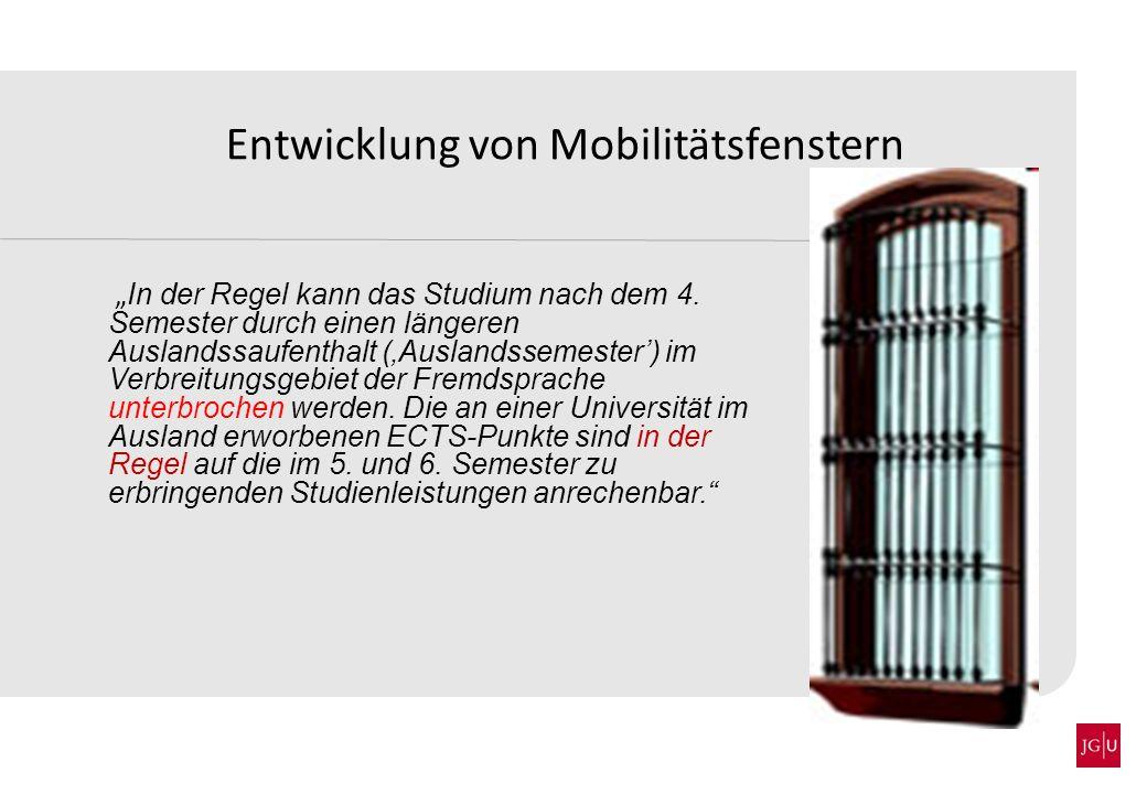 Entwicklung von Mobilitätsfenstern Das Studium wird unterbrochen.