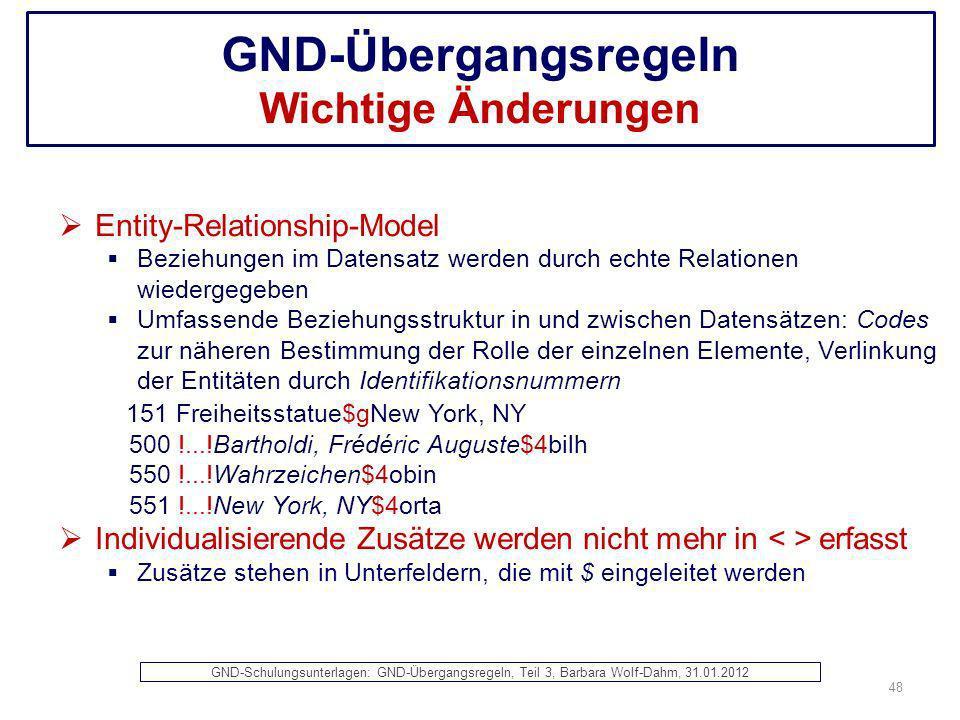 GND-Übergangsregeln Wichtige Änderungen Entity-Relationship-Model Beziehungen im Datensatz werden durch echte Relationen wiedergegeben Umfassende Bezi