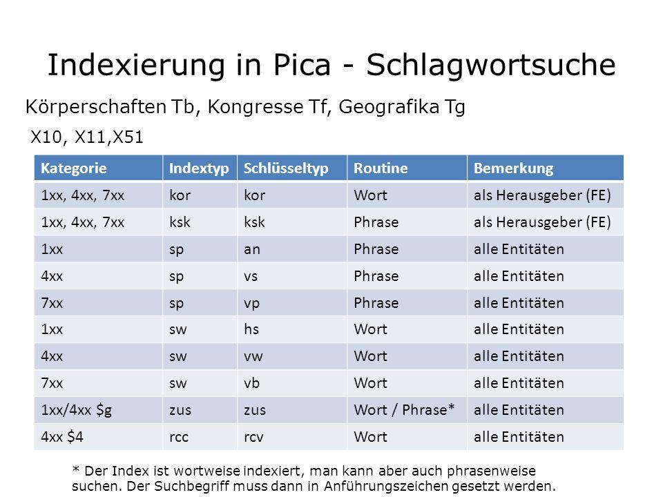 Indexierung in Pica - Schlagwortsuche KategorieIndextypSchlüsseltypRoutineBemerkung 1xx, 4xx, 7xxkor Wortals Herausgeber (FE) 1xx, 4xx, 7xxksk Phrasea