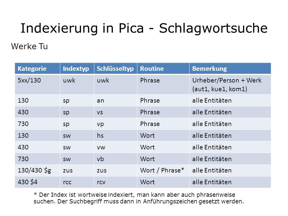 Indexierung in Pica - Schlagwortsuche KategorieIndextypSchlüsseltypRoutineBemerkung 5xx/130uwk PhraseUrheber/Person + Werk (aut1, kue1, kom1) 130spanP