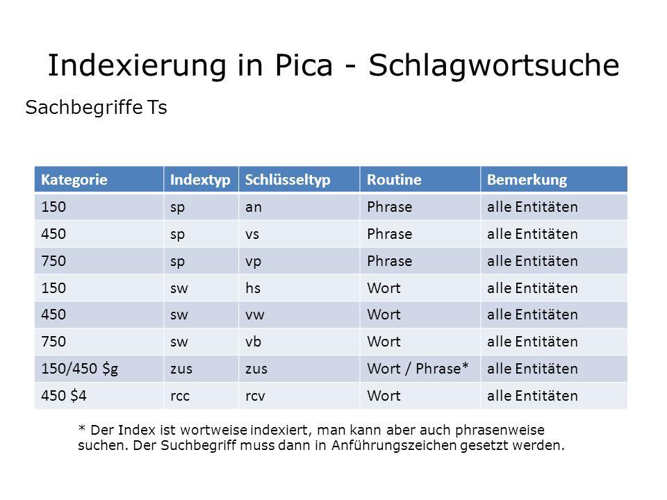 Indexierung in Pica - Schlagwortsuche KategorieIndextypSchlüsseltypRoutineBemerkung 150spanPhrasealle Entitäten 450spvsPhrasealle Entitäten 750spvpPhr