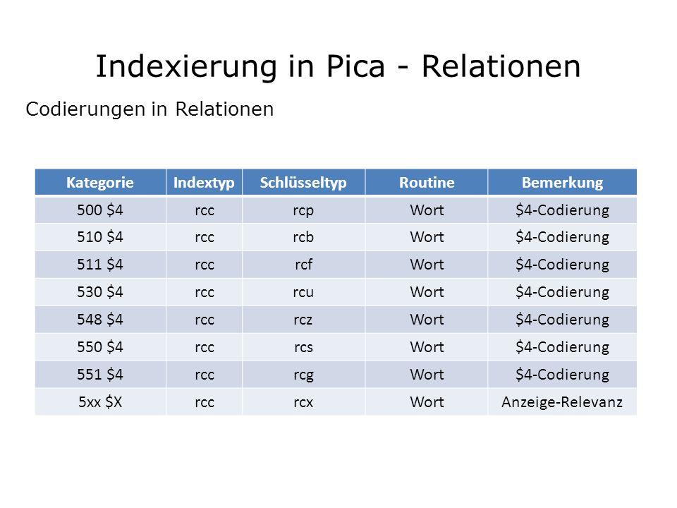 Indexierung in Pica - Relationen KategorieIndextypSchlüsseltypRoutineBemerkung 500 $4rccrcpWort$4-Codierung 510 $4rccrcbWort$4-Codierung 511 $4rccrcfW