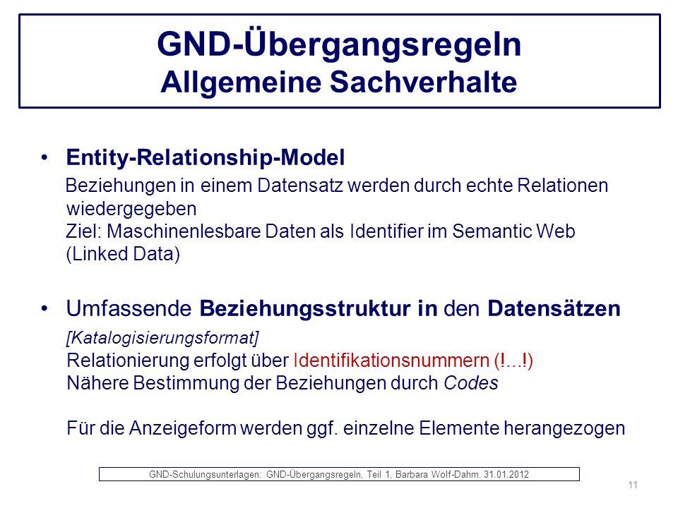 GND-Übergangsregeln Allgemeine Sachverhalte Entity-Relationship-Model Beziehungen in einem Datensatz werden durch echte Relationen wiedergegeben Ziel: