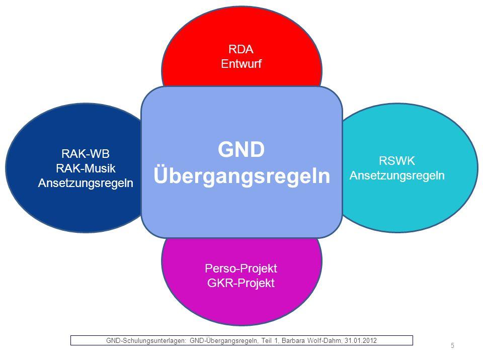 RDA Entwurf RAK-WB RAK-Musik Ansetzungsregeln RSWK Ansetzungsregeln Perso-Projekt GKR-Projekt GND Übergangsregeln 5 GND-Schulungsunterlagen: GND-Überg