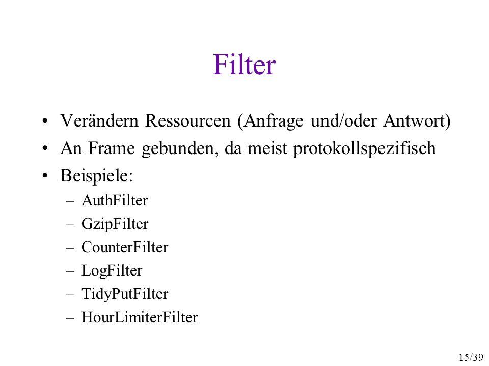 15/39 Filter Verändern Ressourcen (Anfrage und/oder Antwort) An Frame gebunden, da meist protokollspezifisch Beispiele: –AuthFilter –GzipFilter –CounterFilter –LogFilter –TidyPutFilter –HourLimiterFilter