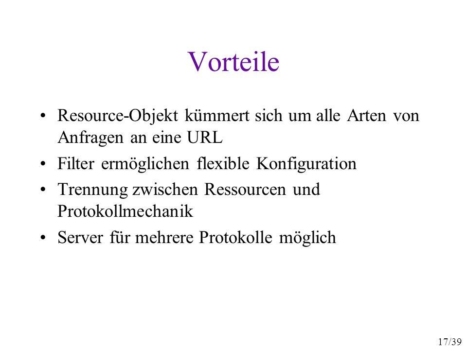 17/39 Vorteile Resource-Objekt kümmert sich um alle Arten von Anfragen an eine URL Filter ermöglichen flexible Konfiguration Trennung zwischen Ressour