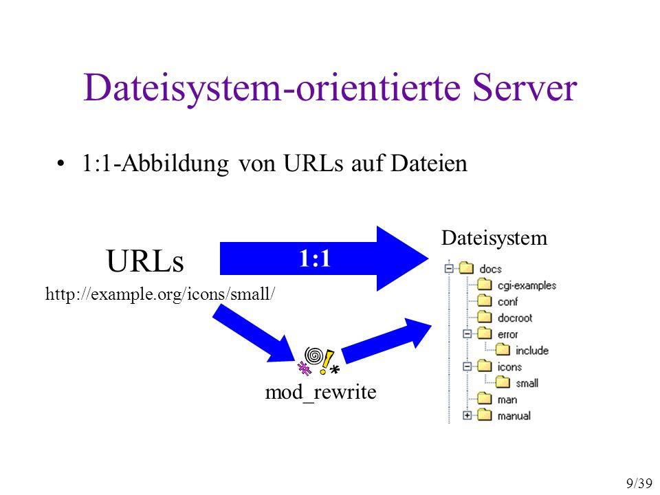 10/39 Servlet-Container Handkonfigurierte Abbildung von großen URL- Räumen auf einzelne Servlets PHP manchmal ähnlich org.example.servlet1 /view?.......