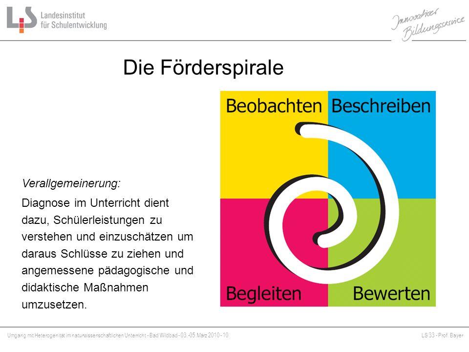 Umgang mit Heterogenität im naturwissenschaftlichen Unterricht - Bad Wildbad - 03.-05.März 2010 - 10LS 33 - Prof. Bayer Platzhalter Die Förderspirale