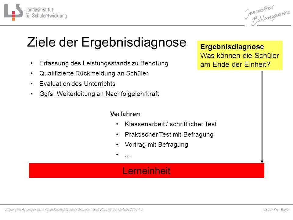 Umgang mit Heterogenität im naturwissenschaftlichen Unterricht - Bad Wildbad - 03.-05.März 2010 - 13LS 33 - Prof. Bayer Platzhalter Ziele der Ergebnis