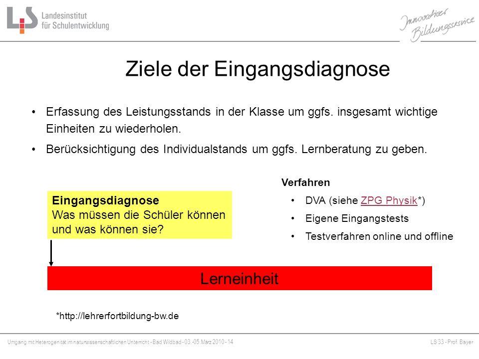Umgang mit Heterogenität im naturwissenschaftlichen Unterricht - Bad Wildbad - 03.-05.März 2010 - 14LS 33 - Prof. Bayer Platzhalter Ziele der Eingangs