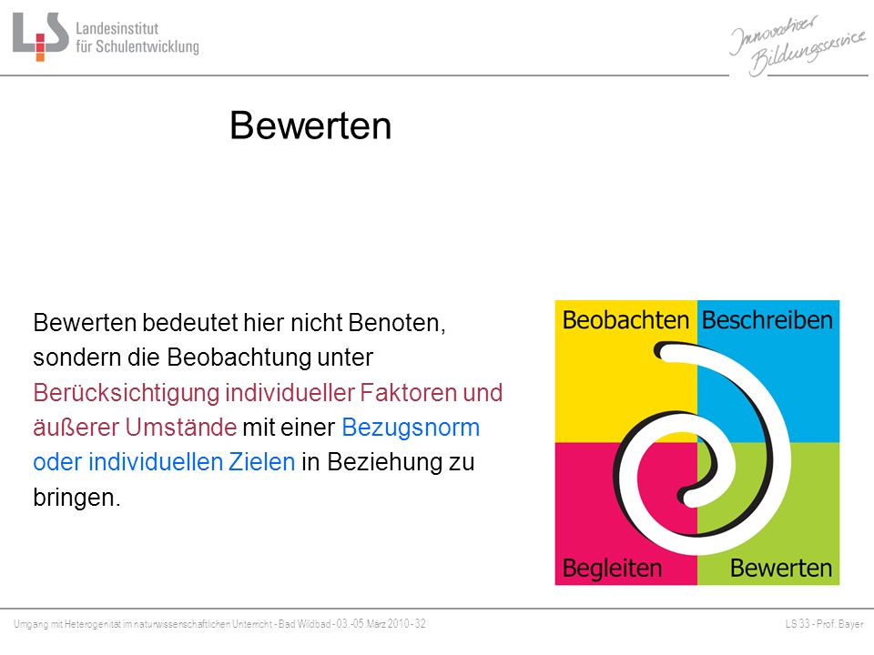 Umgang mit Heterogenität im naturwissenschaftlichen Unterricht - Bad Wildbad - 03.-05.März 2010 - 32LS 33 - Prof. Bayer Platzhalter Bewerten Bewerten