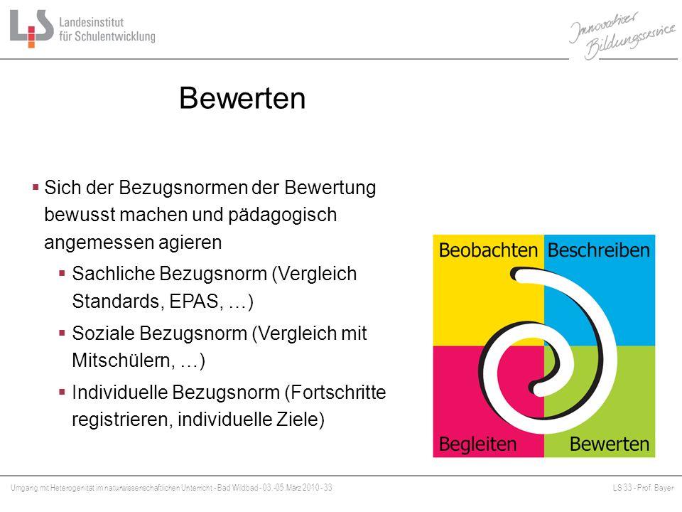 Umgang mit Heterogenität im naturwissenschaftlichen Unterricht - Bad Wildbad - 03.-05.März 2010 - 33LS 33 - Prof. Bayer Platzhalter Bewerten Sich der