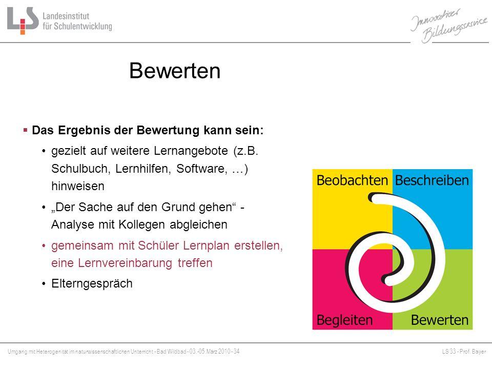 Umgang mit Heterogenität im naturwissenschaftlichen Unterricht - Bad Wildbad - 03.-05.März 2010 - 34LS 33 - Prof. Bayer Platzhalter Bewerten Das Ergeb
