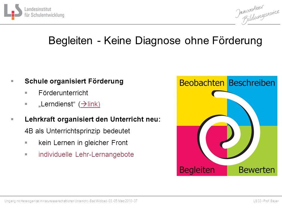 Umgang mit Heterogenität im naturwissenschaftlichen Unterricht - Bad Wildbad - 03.-05.März 2010 - 37LS 33 - Prof. Bayer Platzhalter Begleiten - Keine