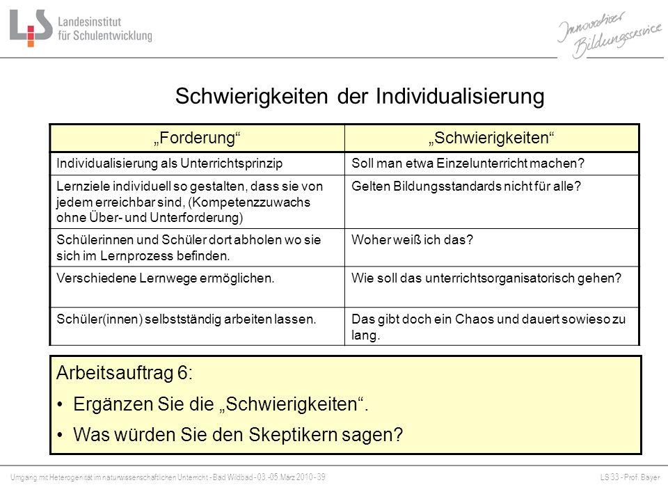 Umgang mit Heterogenität im naturwissenschaftlichen Unterricht - Bad Wildbad - 03.-05.März 2010 - 39LS 33 - Prof. Bayer Platzhalter Schwierigkeiten de