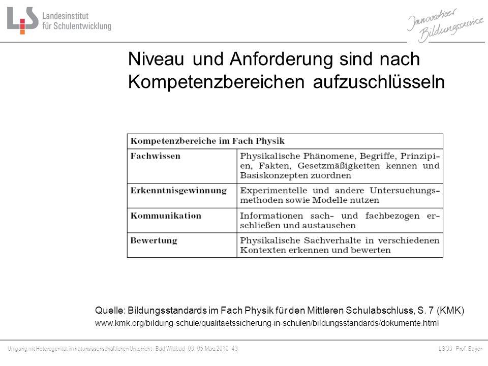 Umgang mit Heterogenität im naturwissenschaftlichen Unterricht - Bad Wildbad - 03.-05.März 2010 - 43LS 33 - Prof. Bayer Platzhalter Niveau und Anforde