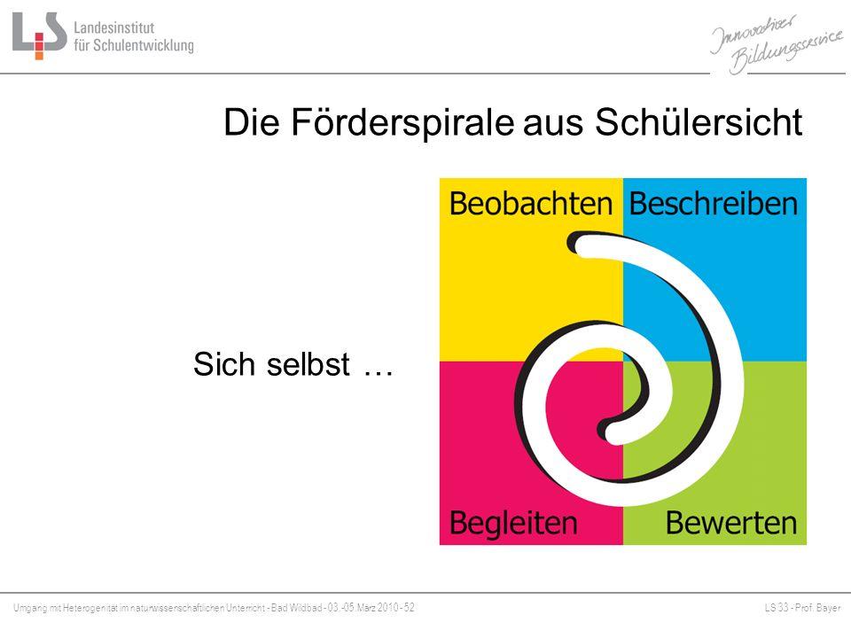 Umgang mit Heterogenität im naturwissenschaftlichen Unterricht - Bad Wildbad - 03.-05.März 2010 - 52LS 33 - Prof. Bayer Platzhalter Die Förderspirale