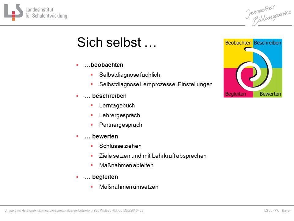 Umgang mit Heterogenität im naturwissenschaftlichen Unterricht - Bad Wildbad - 03.-05.März 2010 - 53LS 33 - Prof. Bayer Platzhalter Sich selbst … …beo