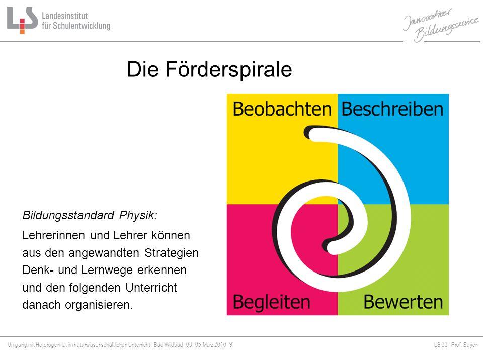 Umgang mit Heterogenität im naturwissenschaftlichen Unterricht - Bad Wildbad - 03.-05.März 2010 - 9LS 33 - Prof. Bayer Platzhalter Die Förderspirale B