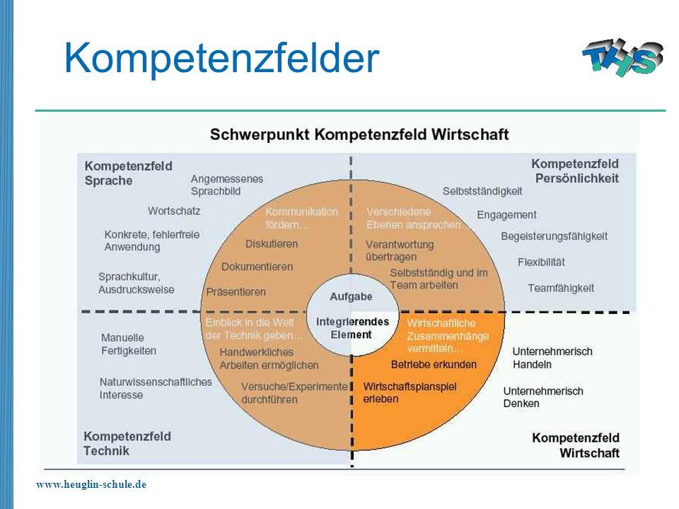 www.heuglin-schule.de Kompetenzfelder