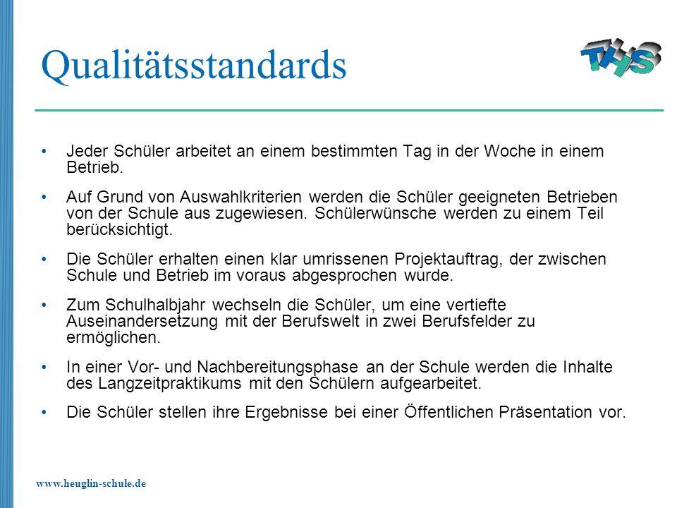 www.heuglin-schule.de Qualitätsstandards Jeder Schüler arbeitet an einem bestimmten Tag in der Woche in einem Betrieb. Auf Grund von Auswahlkriterien