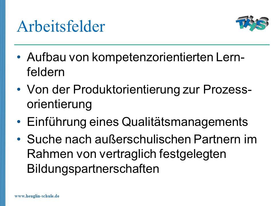 www.heuglin-schule.de Arbeitsfelder Aufbau von kompetenzorientierten Lern- feldern Von der Produktorientierung zur Prozess- orientierung Einführung ei