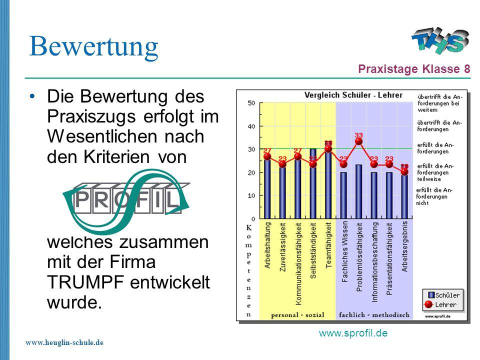 www.heuglin-schule.de Bewertung Die Bewertung des Praxiszugs erfolgt im Wesentlichen nach den Kriterien von welches zusammen mit der Firma TRUMPF entw