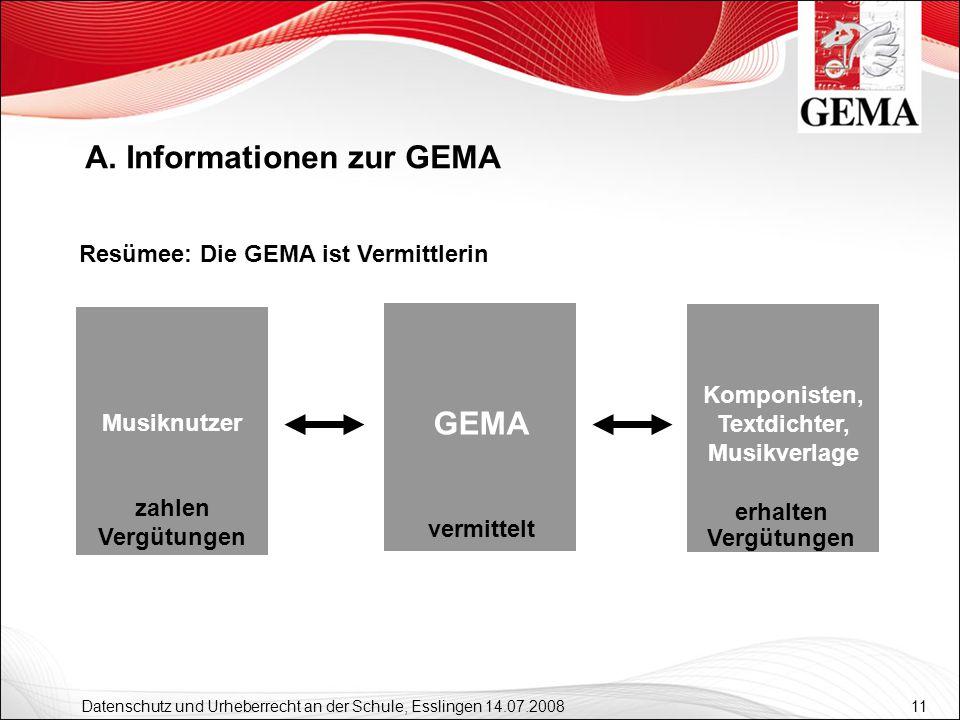 11 Datenschutz und Urheberrecht an der Schule, Esslingen 14.07.2008 GEMA vermittelt Musiknutzer zahlen Vergütungen Komponisten, Textdichter, Musikverl