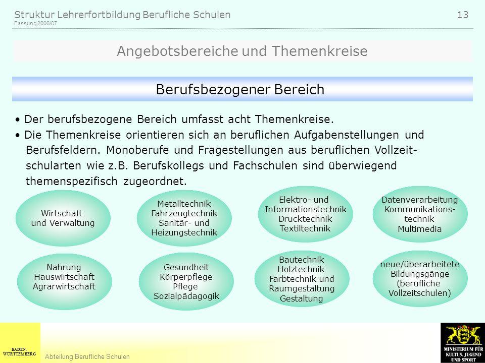 BADEN- WÜRTTEMBERG Abteilung Berufliche Schulen Fassung 2006/07 Struktur Lehrerfortbildung Berufliche Schulen 13 Wirtschaft und Verwaltung Metalltechn