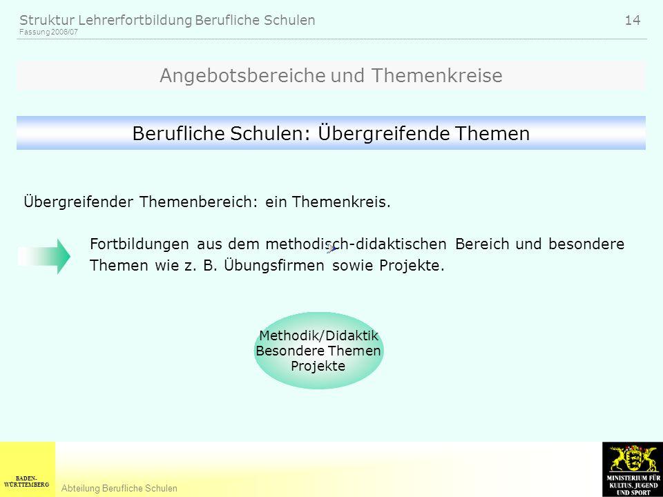 BADEN- WÜRTTEMBERG Abteilung Berufliche Schulen Fassung 2006/07 Struktur Lehrerfortbildung Berufliche Schulen 14 Methodik/Didaktik Besondere Themen Pr