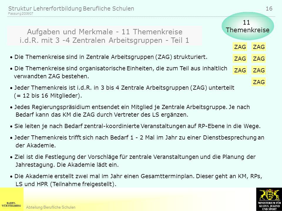 BADEN- WÜRTTEMBERG Abteilung Berufliche Schulen Fassung 2006/07 Struktur Lehrerfortbildung Berufliche Schulen 16 ZAG 11 Themenkreise Aufgaben und Merkmale - 11 Themenkreise i.d.R.