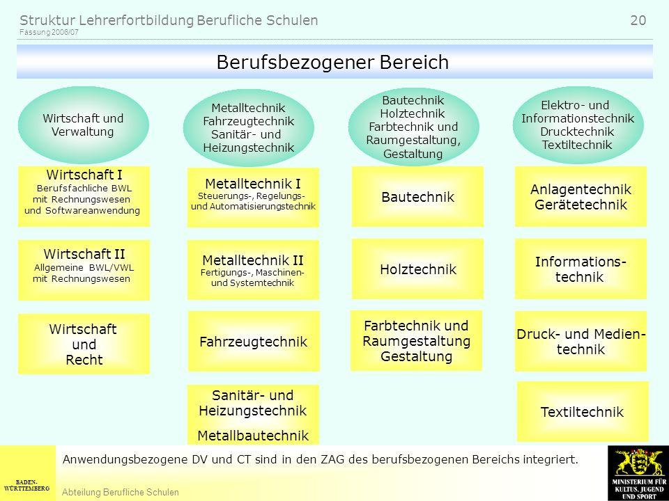 BADEN- WÜRTTEMBERG Abteilung Berufliche Schulen Fassung 2006/07 Struktur Lehrerfortbildung Berufliche Schulen 20 Berufsbezogener Bereich Anwendungsbez