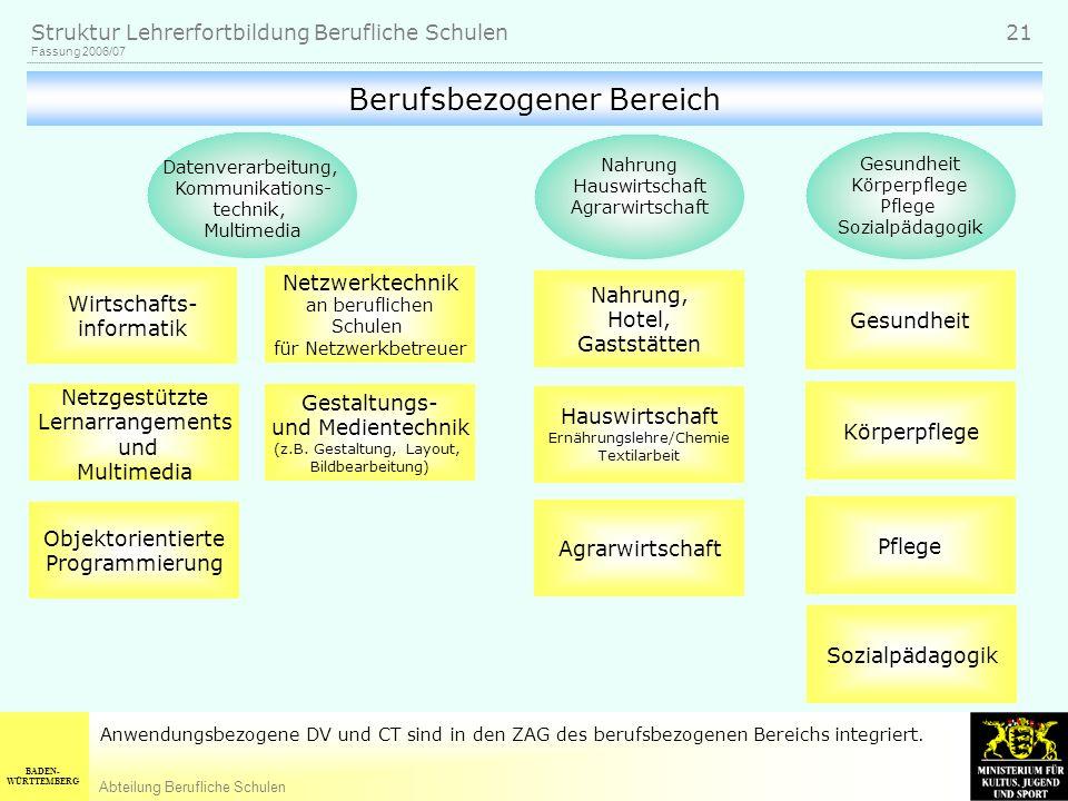 BADEN- WÜRTTEMBERG Abteilung Berufliche Schulen Fassung 2006/07 Struktur Lehrerfortbildung Berufliche Schulen 21 Anwendungsbezogene DV und CT sind in den ZAG des berufsbezogenen Bereichs integriert.