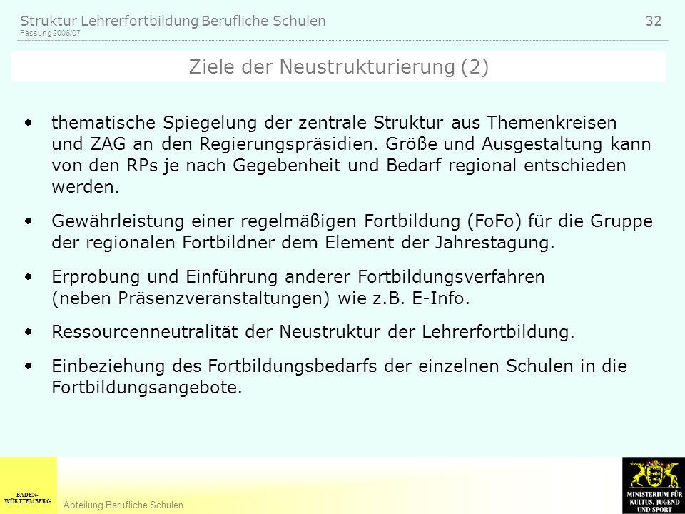 BADEN- WÜRTTEMBERG Abteilung Berufliche Schulen Fassung 2006/07 Struktur Lehrerfortbildung Berufliche Schulen 32 thematische Spiegelung der zentrale Struktur aus Themenkreisen und ZAG an den Regierungspräsidien.