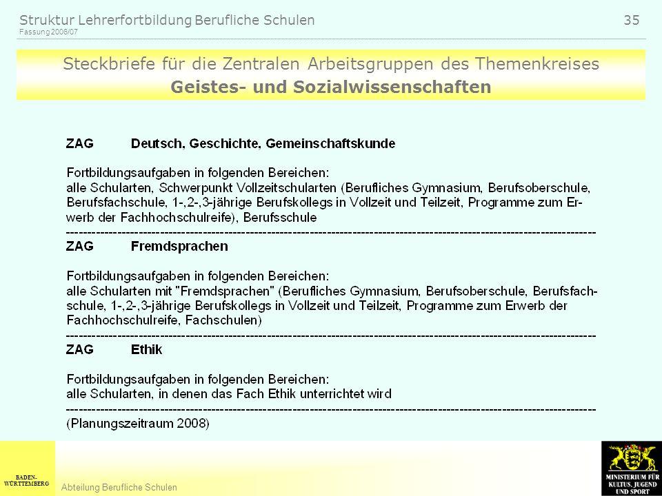 BADEN- WÜRTTEMBERG Abteilung Berufliche Schulen Fassung 2006/07 Struktur Lehrerfortbildung Berufliche Schulen 35 Steckbriefe für die Zentralen Arbeitsgruppen des Themenkreises Geistes- und Sozialwissenschaften