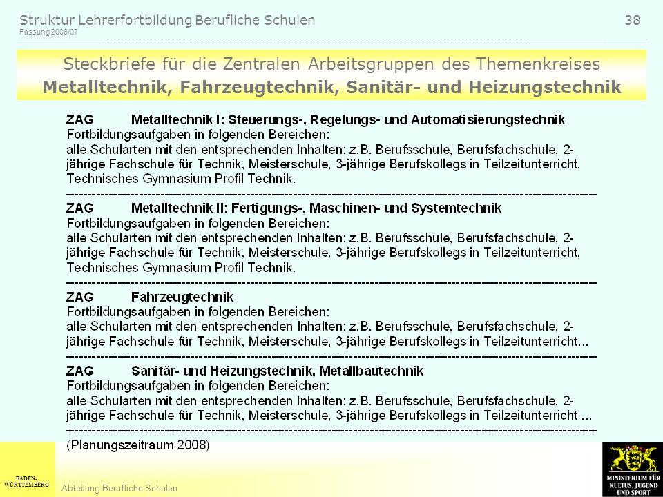 BADEN- WÜRTTEMBERG Abteilung Berufliche Schulen Fassung 2006/07 Struktur Lehrerfortbildung Berufliche Schulen 38 Steckbriefe für die Zentralen Arbeitsgruppen des Themenkreises Metalltechnik, Fahrzeugtechnik, Sanitär- und Heizungstechnik