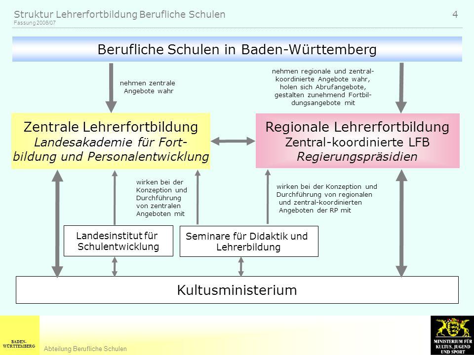 BADEN- WÜRTTEMBERG Abteilung Berufliche Schulen Fassung 2006/07 Struktur Lehrerfortbildung Berufliche Schulen 4 Seminare für Didaktik und Lehrerbildun