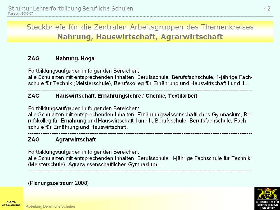 BADEN- WÜRTTEMBERG Abteilung Berufliche Schulen Fassung 2006/07 Struktur Lehrerfortbildung Berufliche Schulen 42 Steckbriefe für die Zentralen Arbeitsgruppen des Themenkreises Nahrung, Hauswirtschaft, Agrarwirtschaft