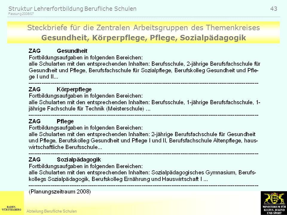 BADEN- WÜRTTEMBERG Abteilung Berufliche Schulen Fassung 2006/07 Struktur Lehrerfortbildung Berufliche Schulen 43 Steckbriefe für die Zentralen Arbeitsgruppen des Themenkreises Gesundheit, Körperpflege, Pflege, Sozialpädagogik