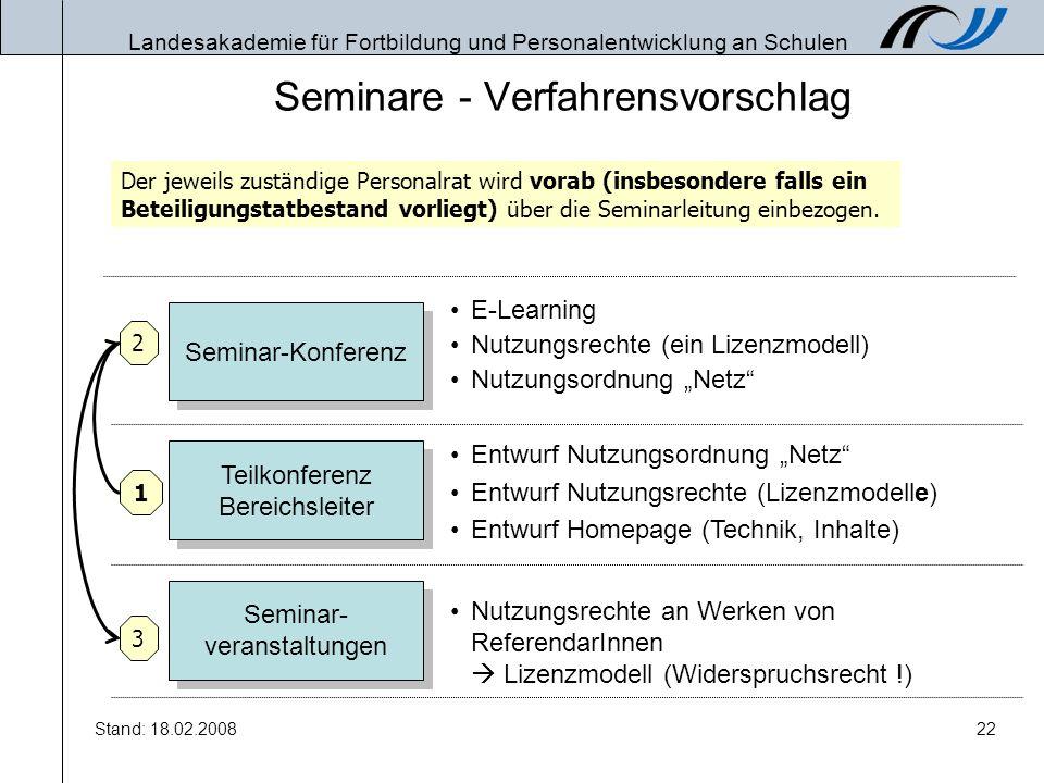 Landesakademie für Fortbildung und Personalentwicklung an Schulen Stand: 18.02.200822 Seminare - Verfahrensvorschlag Seminar-Konferenz Seminar- verans