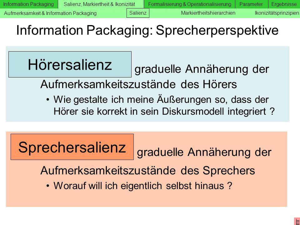 Information Packaging Salienz, Markiertheit & IkonizitätFormalisierung & OperationalisierungParameterErgebnisse Zusätzliche Folien Information Packagi
