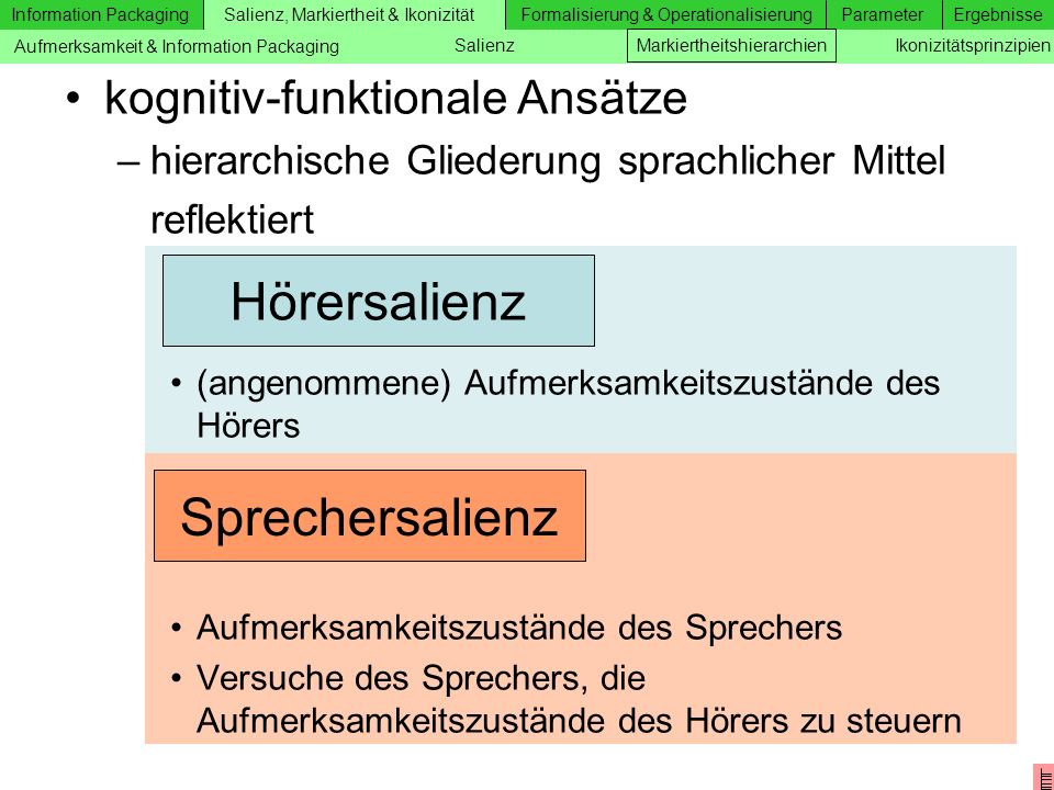 Information Packaging Salienz, Markiertheit & IkonizitätFormalisierung & OperationalisierungParameterErgebnisse Zusätzliche Folien Hierarchien referentieller Ausdrücke Perspron.