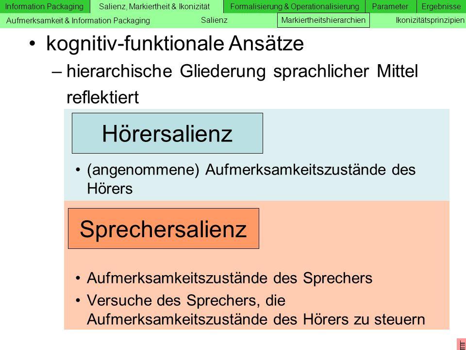 Information Packaging Salienz, Markiertheit & IkonizitätFormalisierung & OperationalisierungParameterErgebnisse Zusätzliche Folien kognitiv-funktional