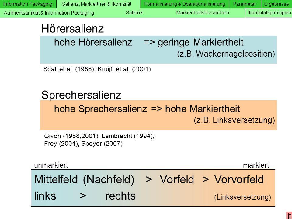 Information Packaging Salienz, Markiertheit & IkonizitätFormalisierung & OperationalisierungParameterErgebnisse Zusätzliche Folien Sgall et al. (1986)