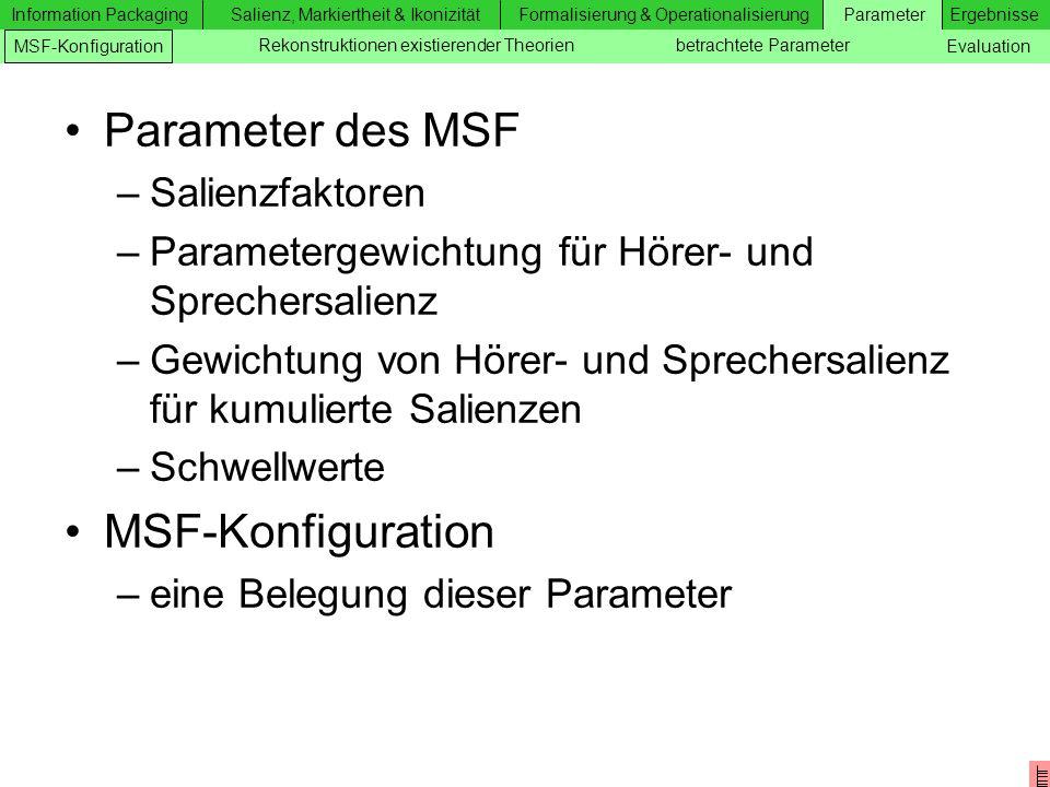 Information Packaging Salienz, Markiertheit & IkonizitätFormalisierung & OperationalisierungParameterErgebnisse Zusätzliche Folien Parameter des MSF –